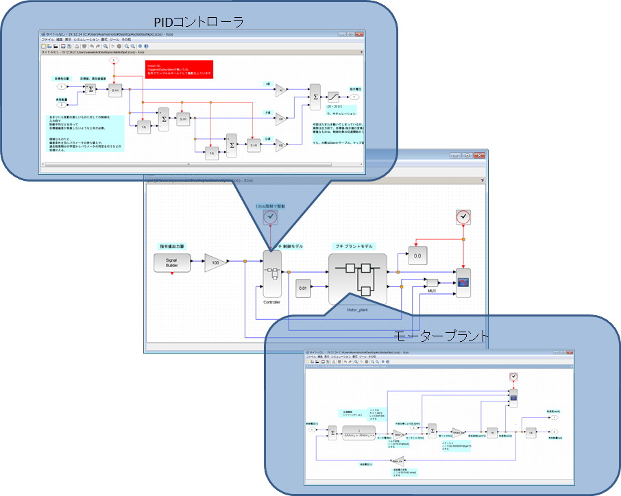 PIDコントローラ、モータプラント、Scilab、MILS、Model In the Loop System