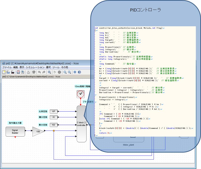 Scilab、PIDコントローラ、MILS、C言語、固定小数点化