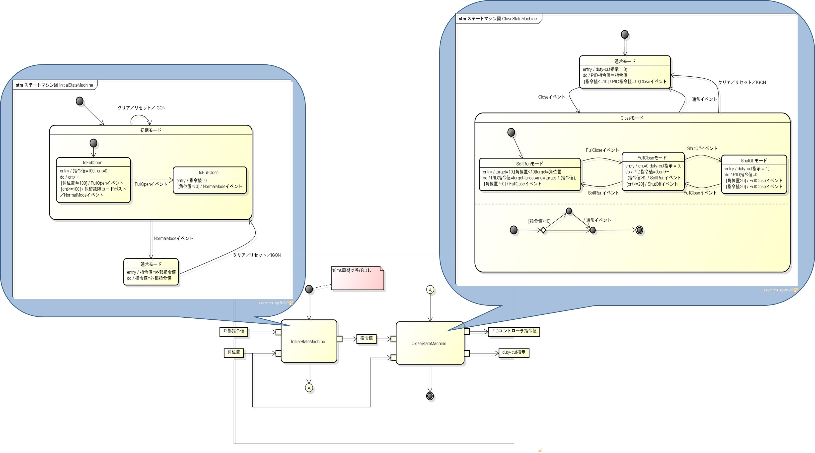 scilabとboost:statechartの連携(中編)