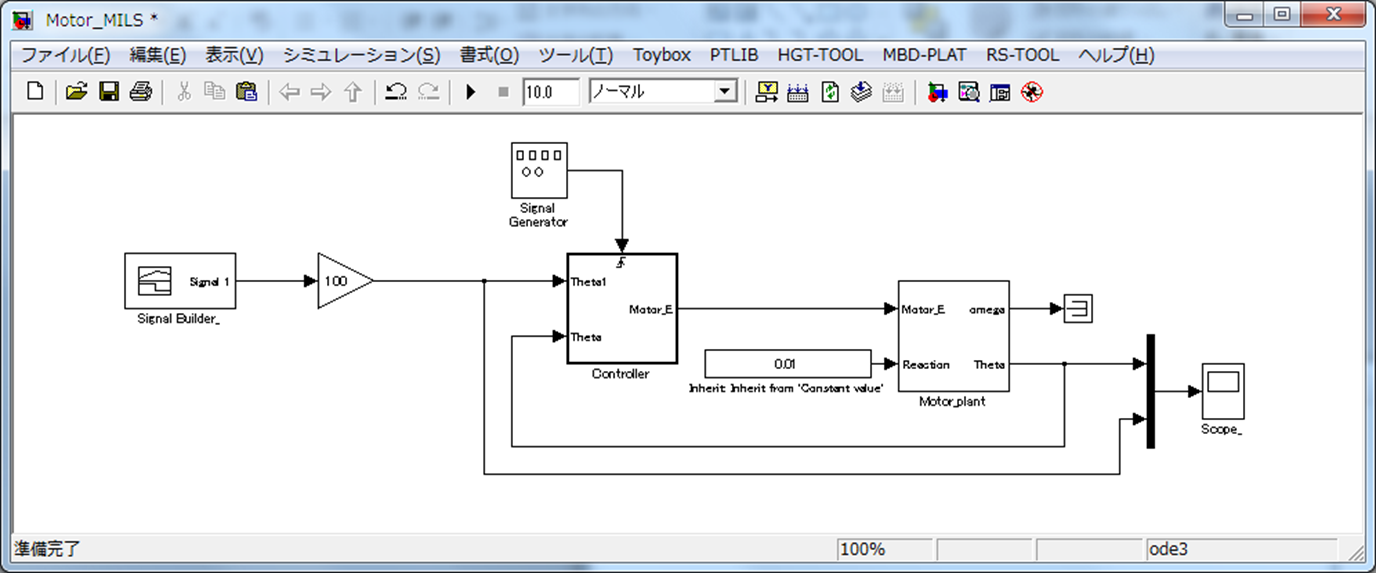 Matlab/SimulinkによるモーターMILS