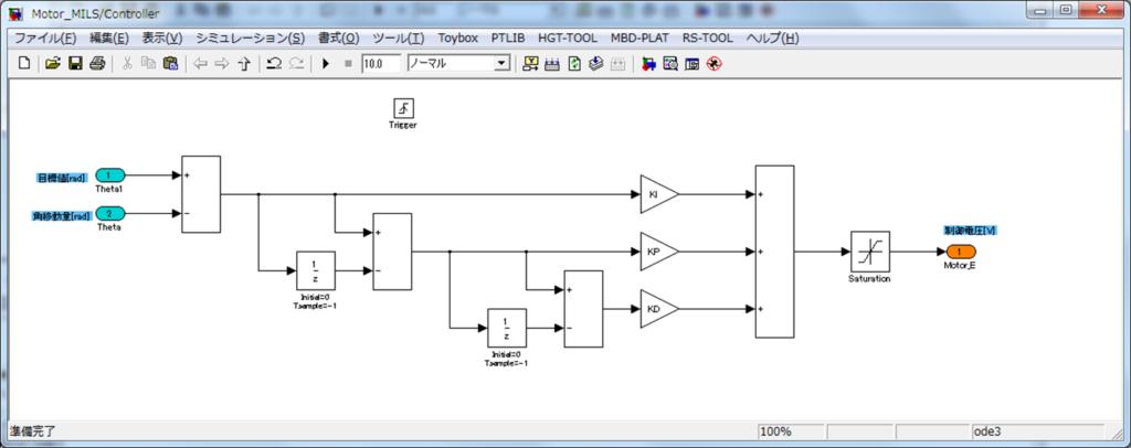 モーターMILS(MATLAB/Simulink)制御モデル。