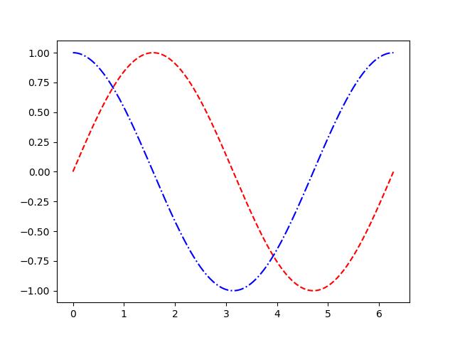 Python matplotlib