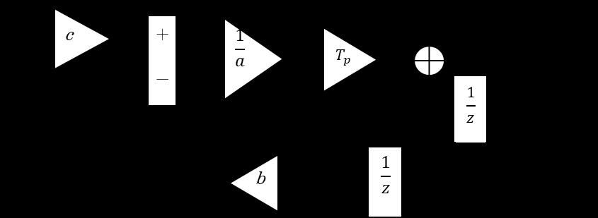 一次遅れ系離散化ブロック線図