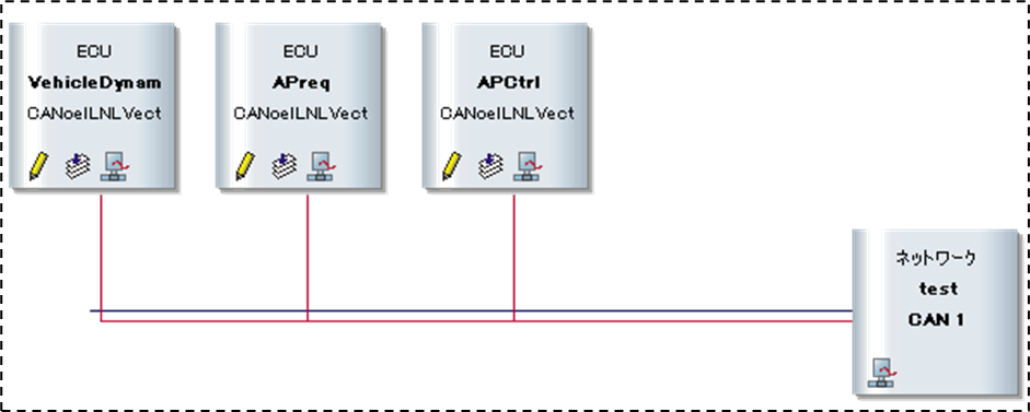 CANoe上のネットワークノードの配置
