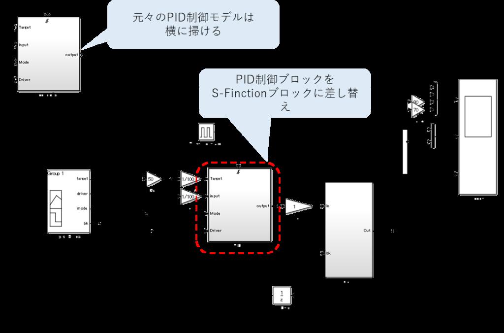 PID制御ブロックをS-Functionブロックに差し替え、元々のPID制御モデルは横に捌ける。