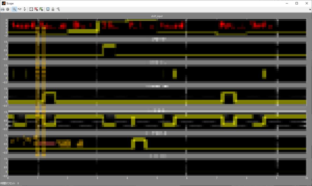 MicroAutoBoxIIのSimulinkモデルを無理やり動作させた結果