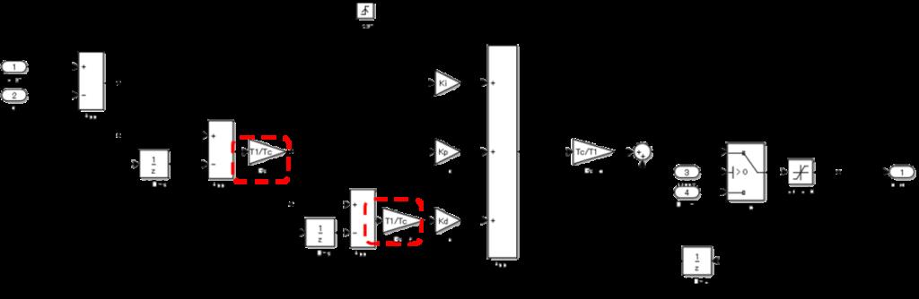 PID Simulinkモデルを可変PIDに修正するための修正箇所