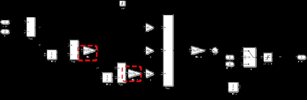 PID制御器離散化に積分単位の概念を組み込む