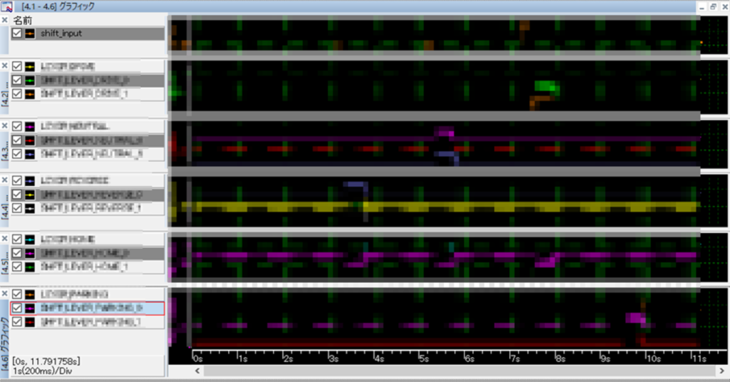 XCP、CANape、シミュレーション結果