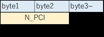 N_CPI、DATA、8byte以上のSingleFrame