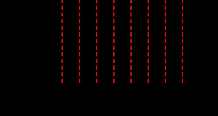 SPIのサンプリングイメージ