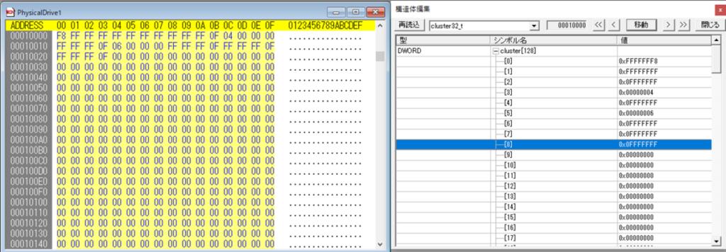 FAT領域のクラスタチェーン、F8 FF FF FF FF FF FF FF FF FF FF 0F 04 00 00 00 FF FF FF 0F 06 00 00 00 FF FF FF 0F FF FF FF 0F FF FF FF 0F