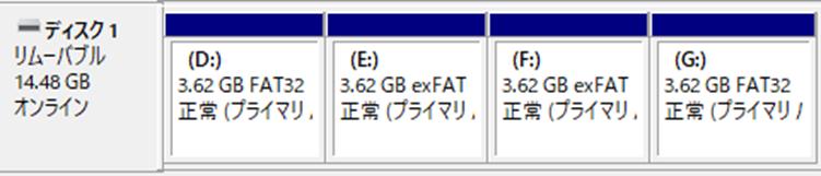 ディスク1、リムーバブルディスク、3.62GB、オンライン、D:、FAT32、exFAT、正常、プライマリパーティション、E:、RAQ、F:、G: