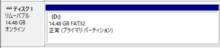 ディスク1、リムーバブルディスク、14.18GB、オンライン、D:、FAT32、正常、プライマリパーティション