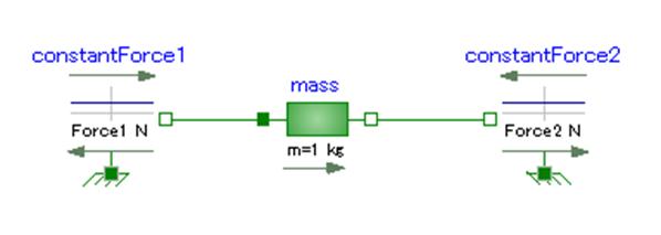 constantForce1、constantForce2、mass、Force1 N、Force2 N、m=1kg